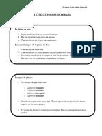 26-les types et formes de phrase-6p
