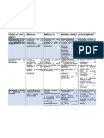 TPC1-Tabela