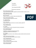 Siglas - Acrónimos Drones