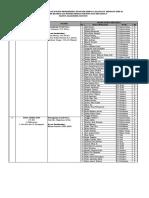 DATA MAHASISWA DAN PEMBIMBING PKLT 2020 NEW.xlsx