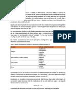 INTRODUCCION biolab informe 1