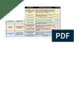 Analisis de las Inversiones NIIF para pymes.xlsx