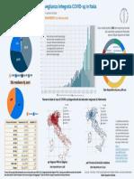 covid-19 infografica ita2
