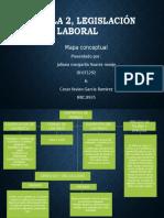 CARTILLA 2 LEGISLACION LABORAL.pptx
