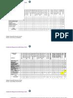 Diagnostico Evaluacion Medio Mayor 2019