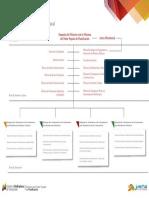 organigrama-01 ministerio de planificacion.pdf