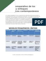 Cuadro comparativo de los modelos y enfoques pedagógicos contemporáneos