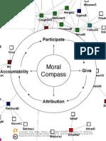 Civic Compass
