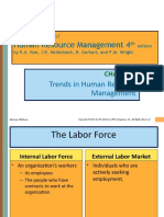 CHAPTER 02-TRENDS IN HRM.ppt
