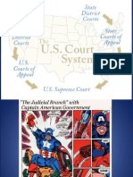 Intro to the Federal Court System