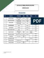 HSE inspection matrix - c416