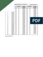 Water viscosity 2.pdf