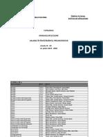Catalog manuale scolare invatamant preuniversitar an 2020-2021_clasele IX-XII.xls