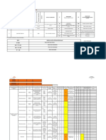 HIRA Evaluare activitati curente SRR 100 LUCRU