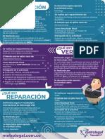 Diferencias entre calibracion verificacion y reparacion.pdf