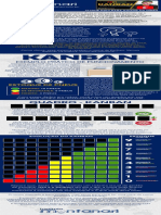 pdf-kanban-resumo