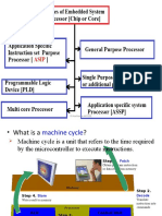 Memory selection of ES.ppt