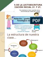 3. RELACIÓN GRAFIA Y ESCRITURA FONOLÓGICA