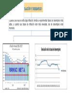 DESEMPEO-INFLACION
