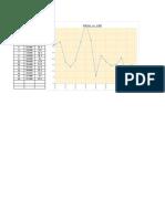 CBR - Diferencias Acumuladas.xlsx