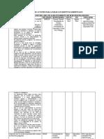 6.2.2 PLANIFICACIÓN DE ACCIONES PARA LOGRAR LOS OBJETIVOS AMBIENTALES