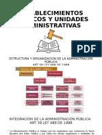 ESTABLECIMIENTOS PUBLICOS Y UNIDADES ADMINISTRATIVAS
