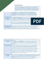 CAMPOS DE ACCION DE LA PSICOLOGIA (1)