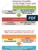2. Public Prosecutors (1).pptx