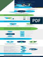 ccna-infographic