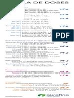 Tabela_Doses_Produtos_Pet_7x30cm_80004175_0815OF01