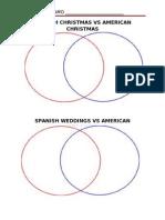 Spanish vs American Culture Lesson--nichole Endline