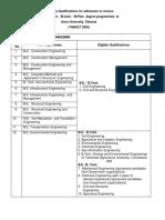TANCET2020Eligibility.pdf