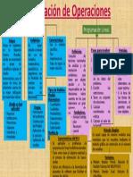 1 MAPA CONCEPTUAL DEL NUCLEO T 1.pptx