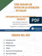 GESTION SEGURA DE MEDICAMENTOS
