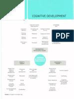 20200304T101527_educ2102_cognitive_development.pdf