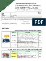 Shenzhen Hyking DVR Price Lists(201010)