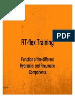 30_RT-flex_Hyh-Pneu