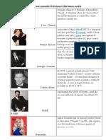 designeri renumiti