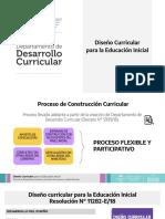 1- Presentación Diseño Curricular de la Educación Inicial.pdf
