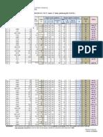 Rez_II testa_PiH_28_12_2012 sa ukupnim brojem bodova