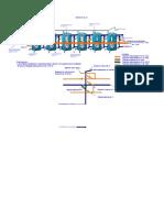Copia de Diagrama de Circuitos
