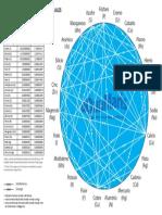 Circulo-con-datos.pdf