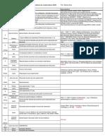 CronogramaDid�ticaPlus.pdf
