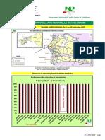 Bulletin Surveillance Paludisme au SENEGAL N°36_2019