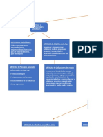 Mapa Conceptual Ñey Del Fomento Para Subir