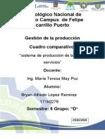 Sistema de producción de bienes y servicios