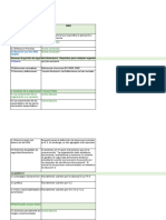 GAP_Analysis_ISO_22000_2005_to_2018_v.1_Public.en.es.xlsx