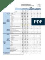 pnadc_201904_trimestre_quadroSintetico.pdf