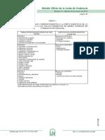 Opciones_Parte_Especifica_Grado_Superior_Familias_Formacion_Profesional_educalive
