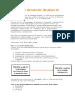 Ejemplo de elaboración de mapa de procesos.docx